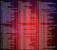 Zoom Pop Box Musicals Karaoke CDG - 133 Tracks- Image 2